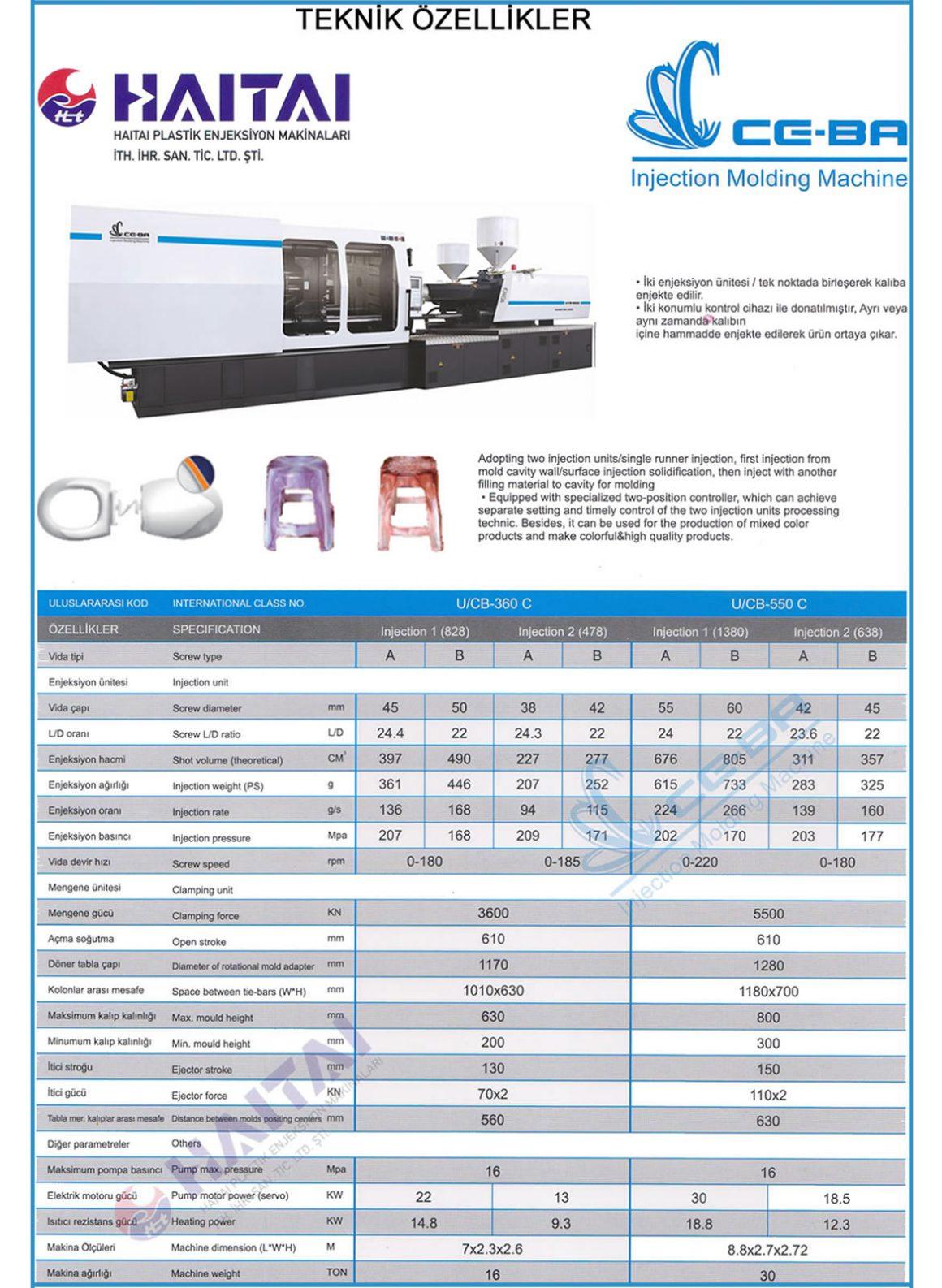karisik-renk-plastik-enjeksiyon-makineleri-1-1